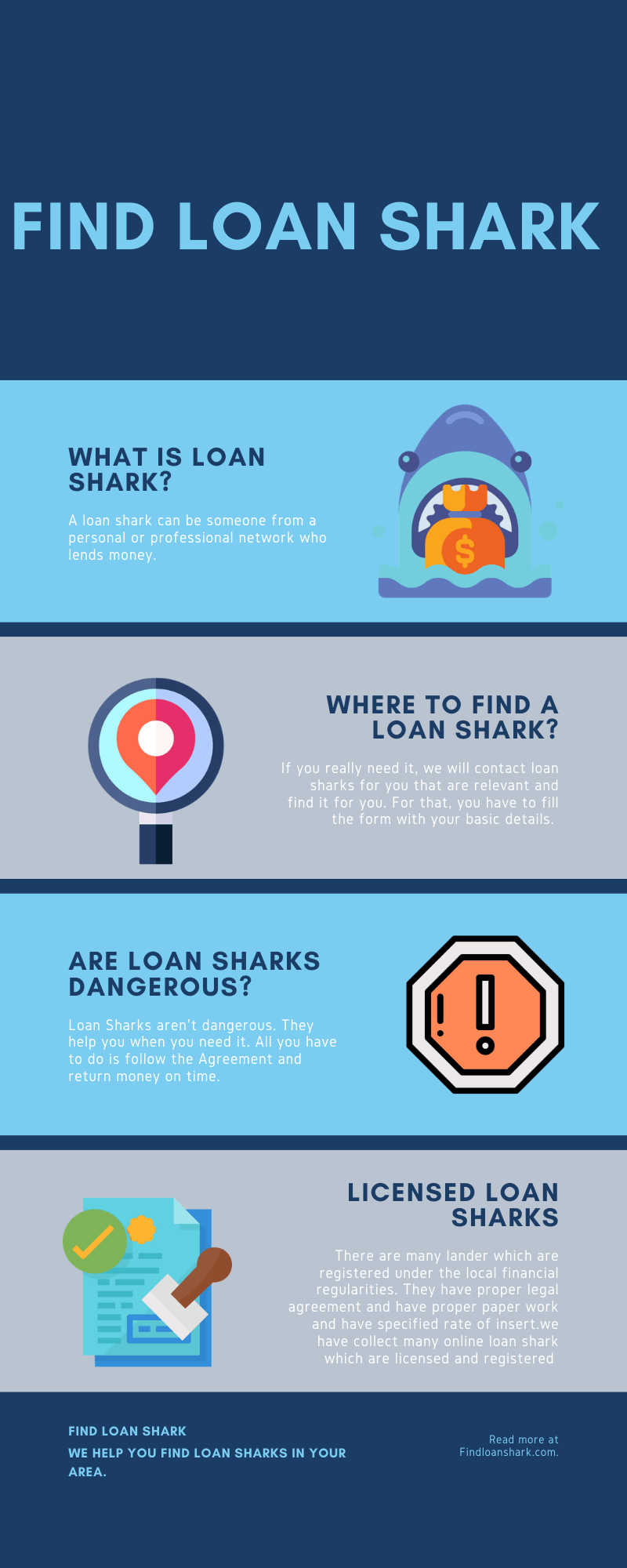All about loan sharks